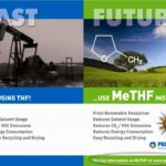 Use Me-THF! (instead of oil-based solvents)
