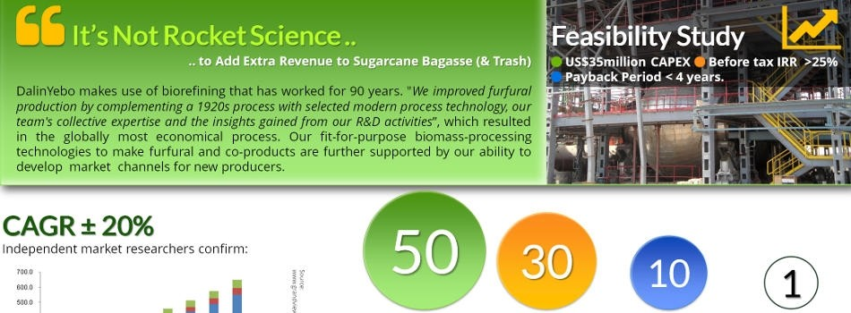 It's Not Rocket Science to Add Extra Revenue to Sugarcane Bagasse (& Trash)